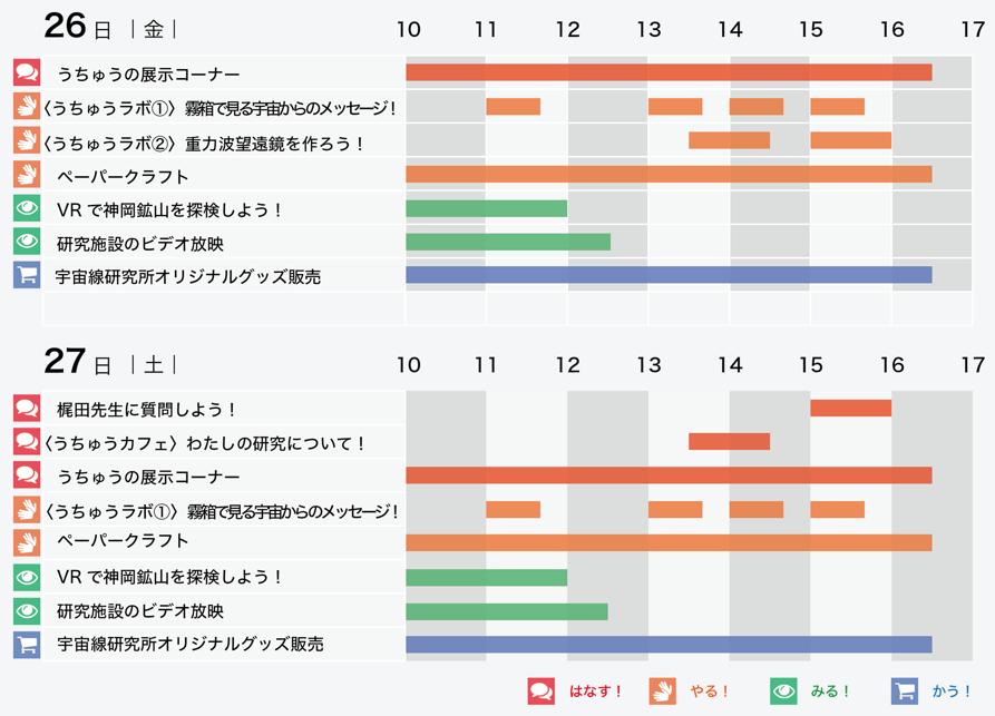 東京大学柏キャンパス一般公開2018 柏でわくわく知の探検