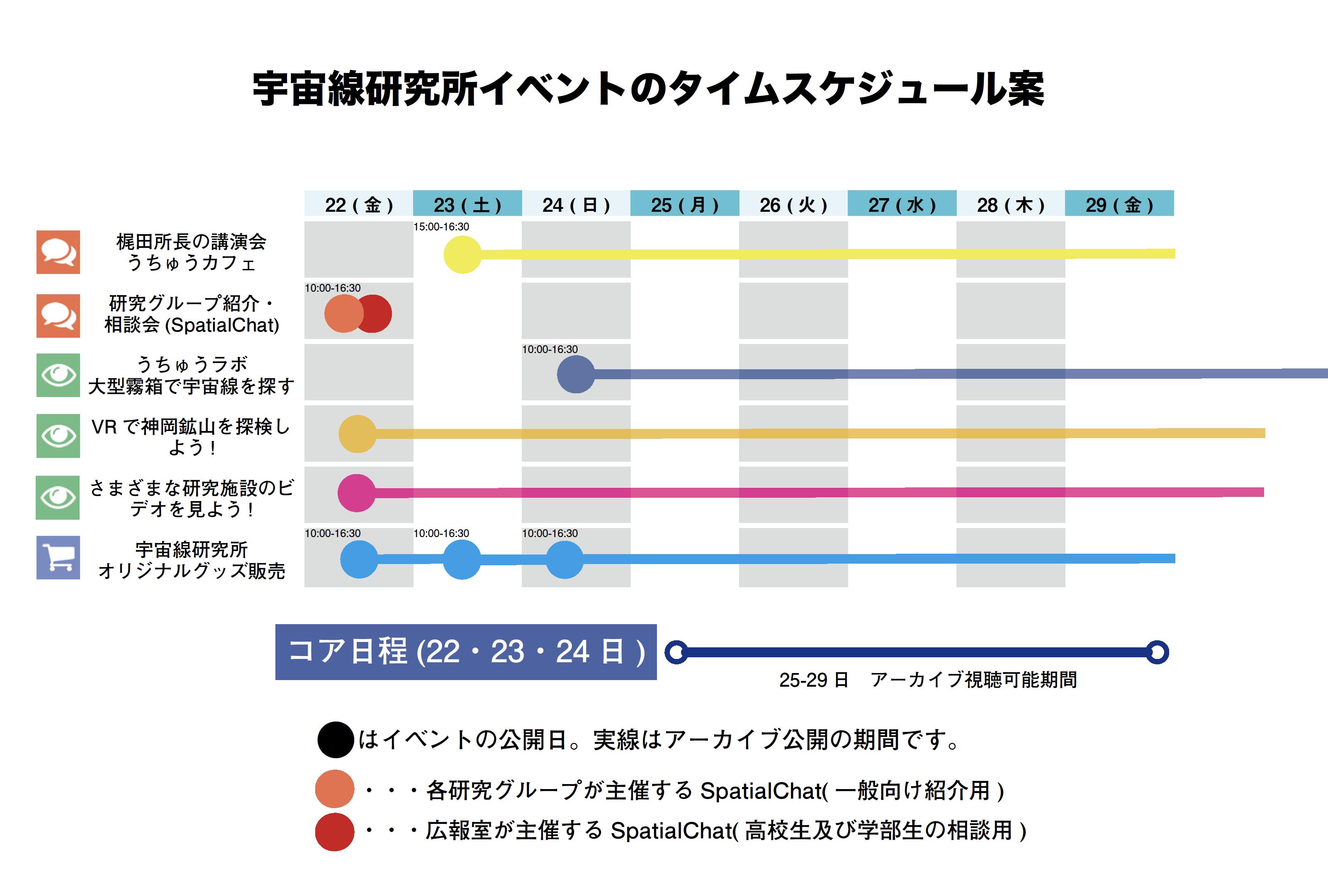 【10月22-29日】東京大学柏キャンパス オンライン一般公開2021